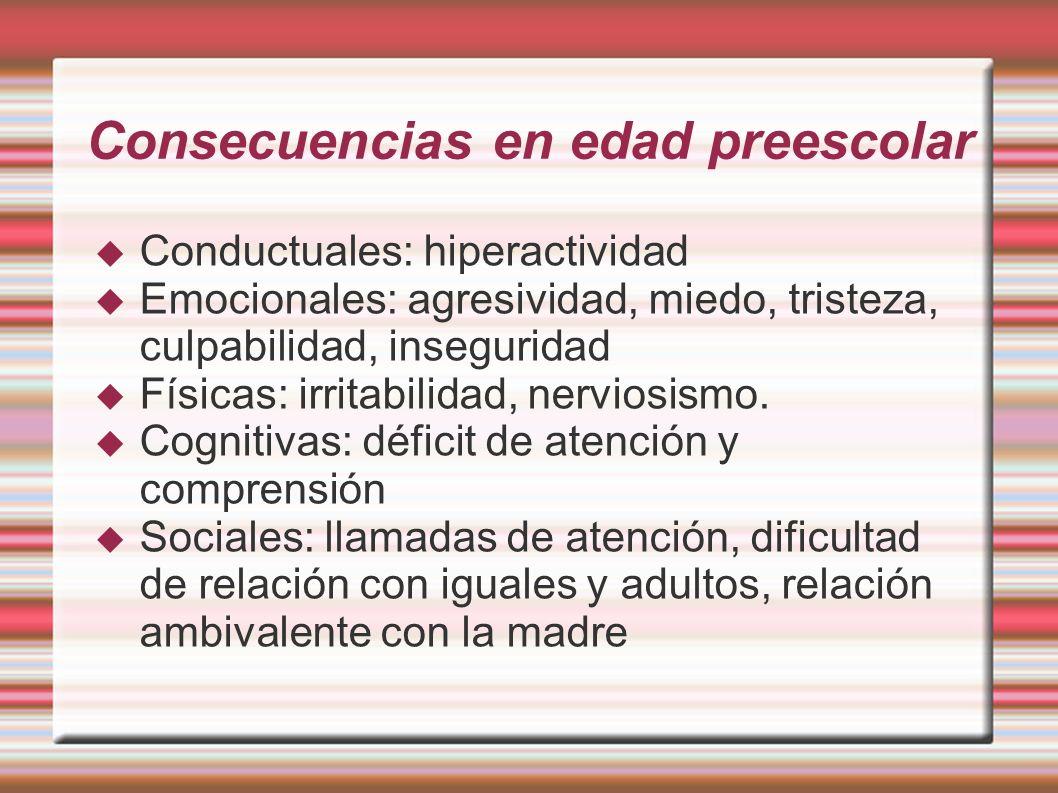 Consecuencias en edad preescolar Conductuales: hiperactividad Emocionales: agresividad, miedo, tristeza, culpabilidad, inseguridad Físicas: irritabili
