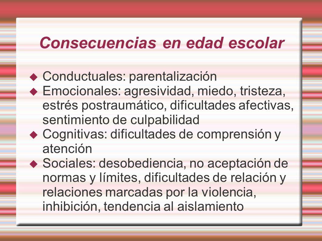 Consecuencias en edad escolar Conductuales: parentalización Emocionales: agresividad, miedo, tristeza, estrés postraumático, dificultades afectivas, s