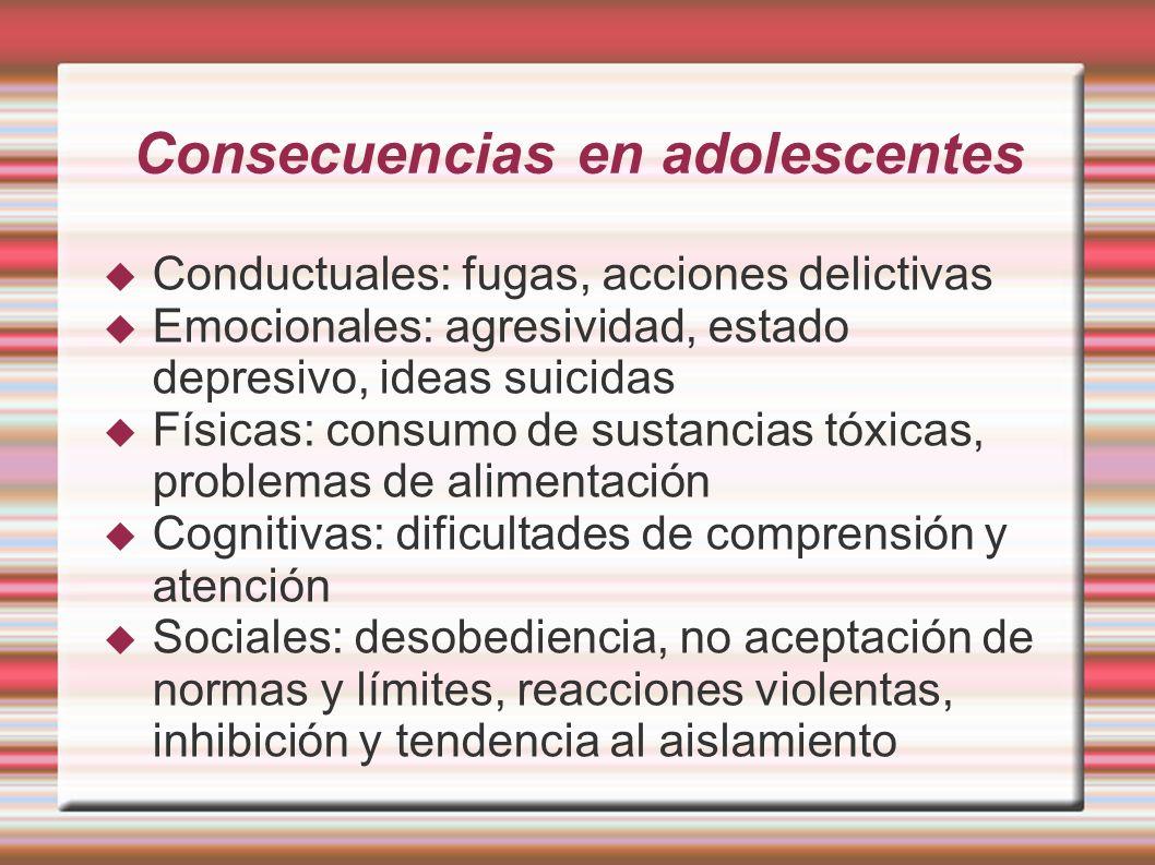 Consecuencias en adolescentes Conductuales: fugas, acciones delictivas Emocionales: agresividad, estado depresivo, ideas suicidas Físicas: consumo de