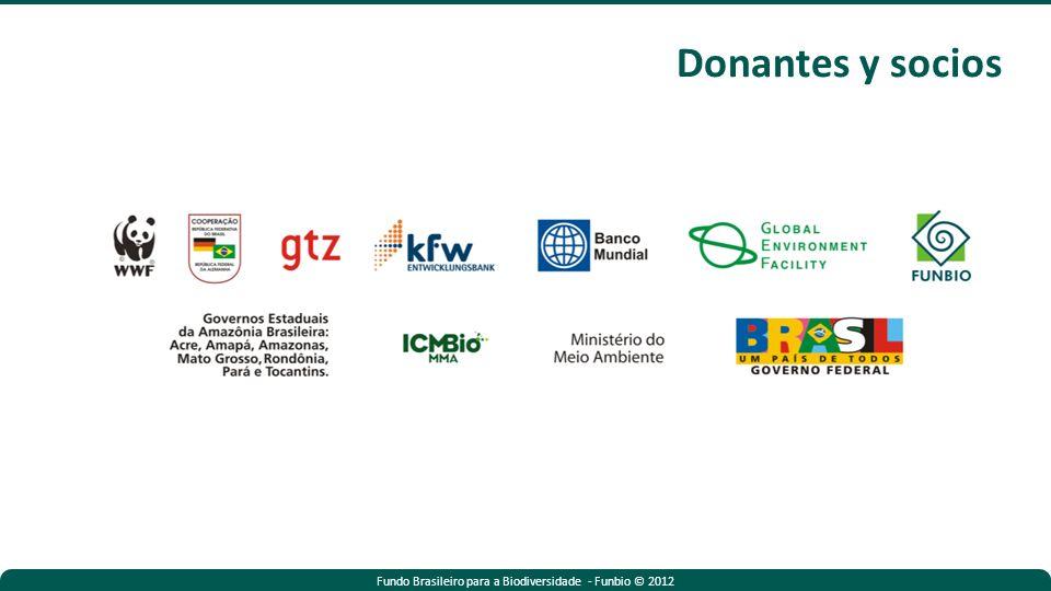 Fundo Brasileiro para a Biodiversidade - Funbio © 2012 Donantes y socios