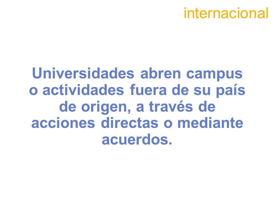 Universidades abren campus o actividades fuera de su país de origen, a través de acciones directas o mediante acuerdos. internacional