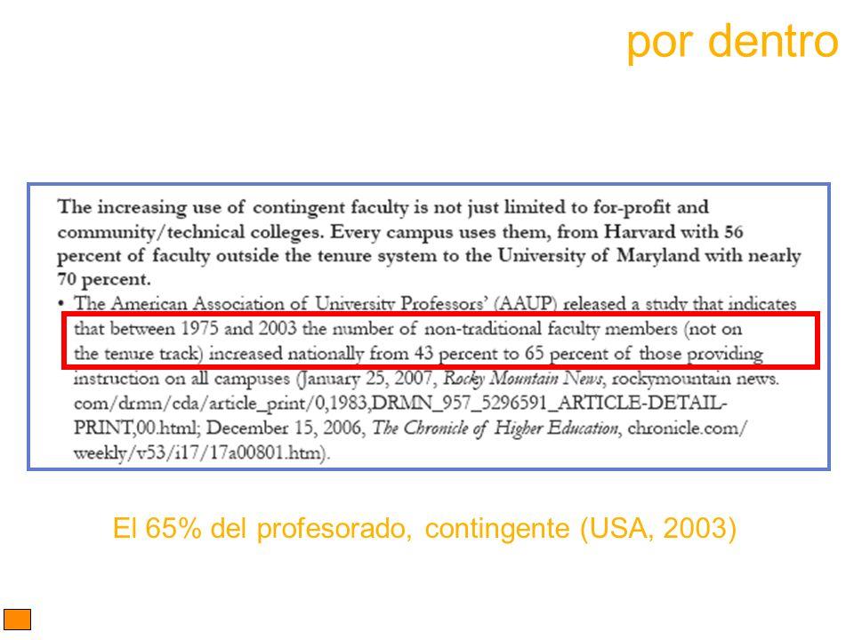 El 65% del profesorado, contingente (USA, 2003)