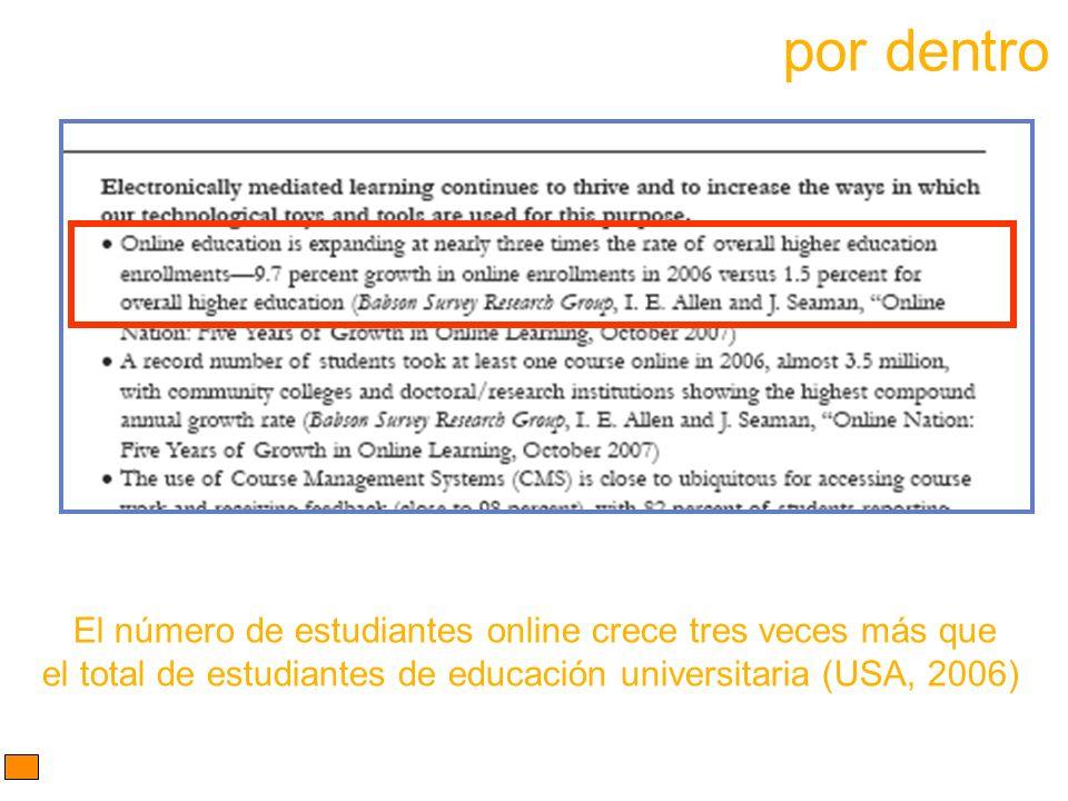El número de estudiantes online crece tres veces más que el total de estudiantes de educación universitaria (USA, 2006)