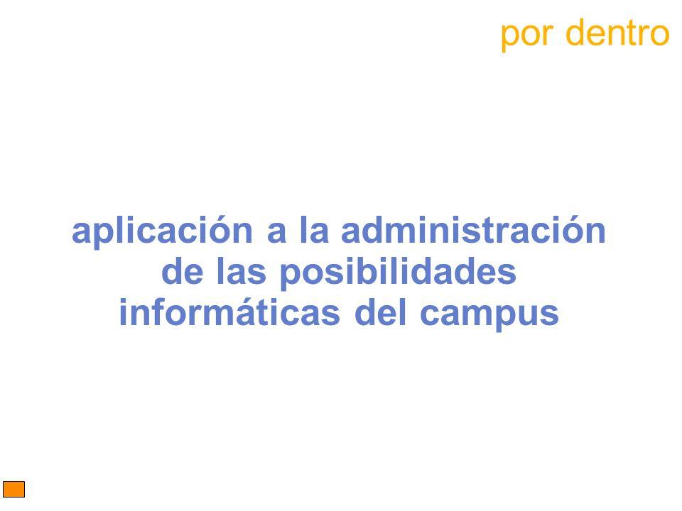 aplicación a la administración de las posibilidades informáticas del campus por dentro