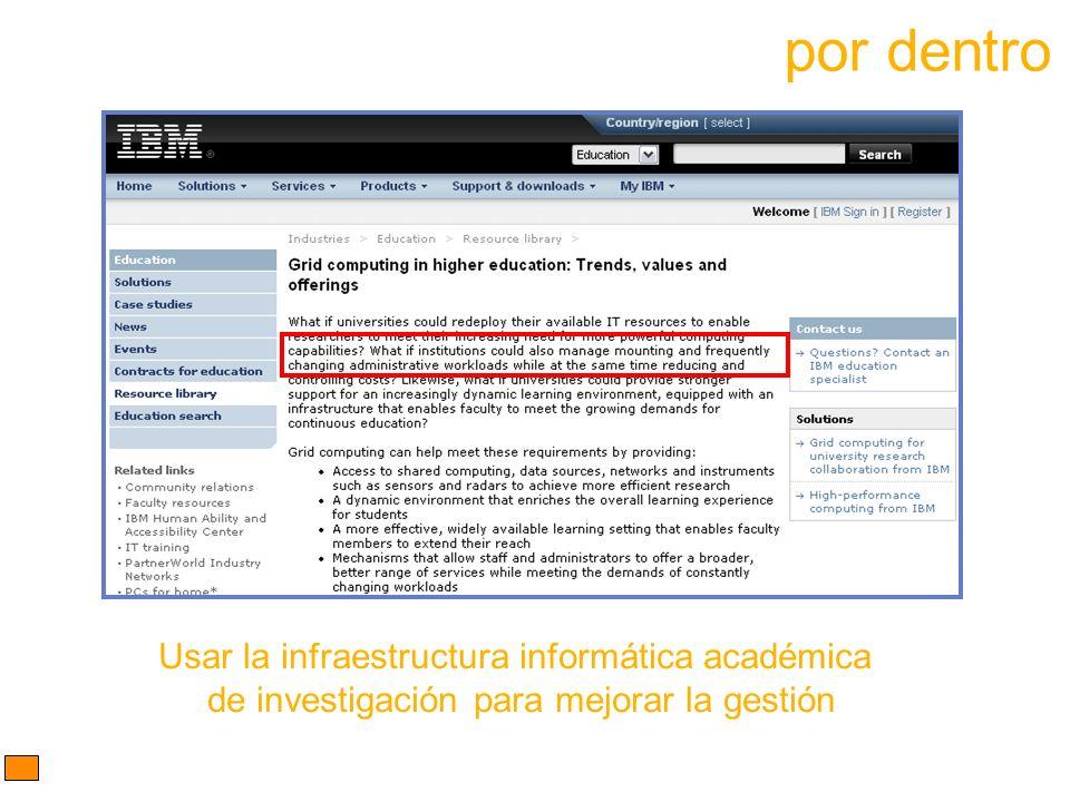 Usar la infraestructura informática académica de investigación para mejorar la gestión
