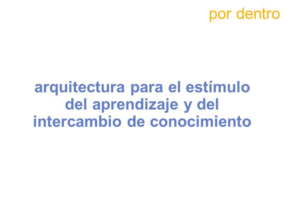 arquitectura para el estímulo del aprendizaje y del intercambio de conocimiento por dentro