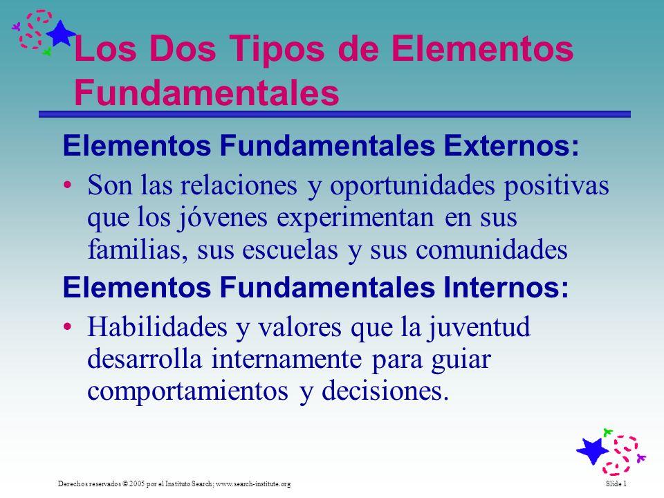 Slide 2 Derechos reservados © 2005 por el Instituto Search; www.search-institute.org Elementos Fundamentales Externos Apoyo Fortalecimiento Límites y Expectativas Uso Constructivo del Tiempo
