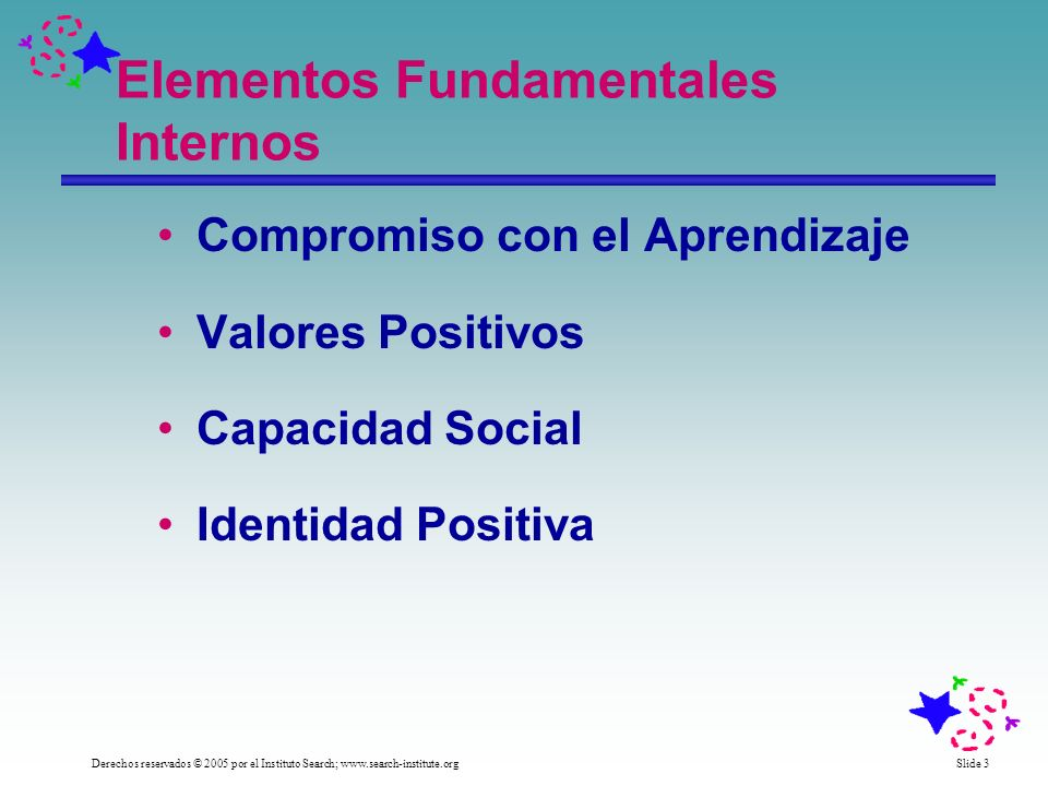 Slide 3 Derechos reservados © 2005 por el Instituto Search; www.search-institute.org Elementos Fundamentales Internos Compromiso con el Aprendizaje Va