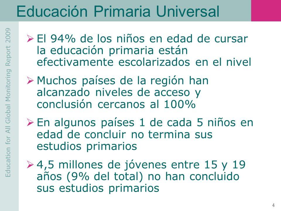 Education for All Global Monitoring Report 2009 25 Buen gobierno: docentes Políticas docentes integrales: Salarios dignos Mejores condiciones de trabajo Profesionalización docente.