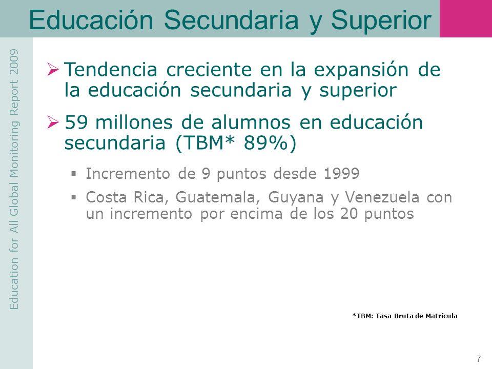 Education for All Global Monitoring Report 2009 8 Educación Secundaria y Superior Indice de paridad en las tasas de asistencia entre quintiles de ingreso según niveles educativos (2004) Fuente: CEPAL Chile