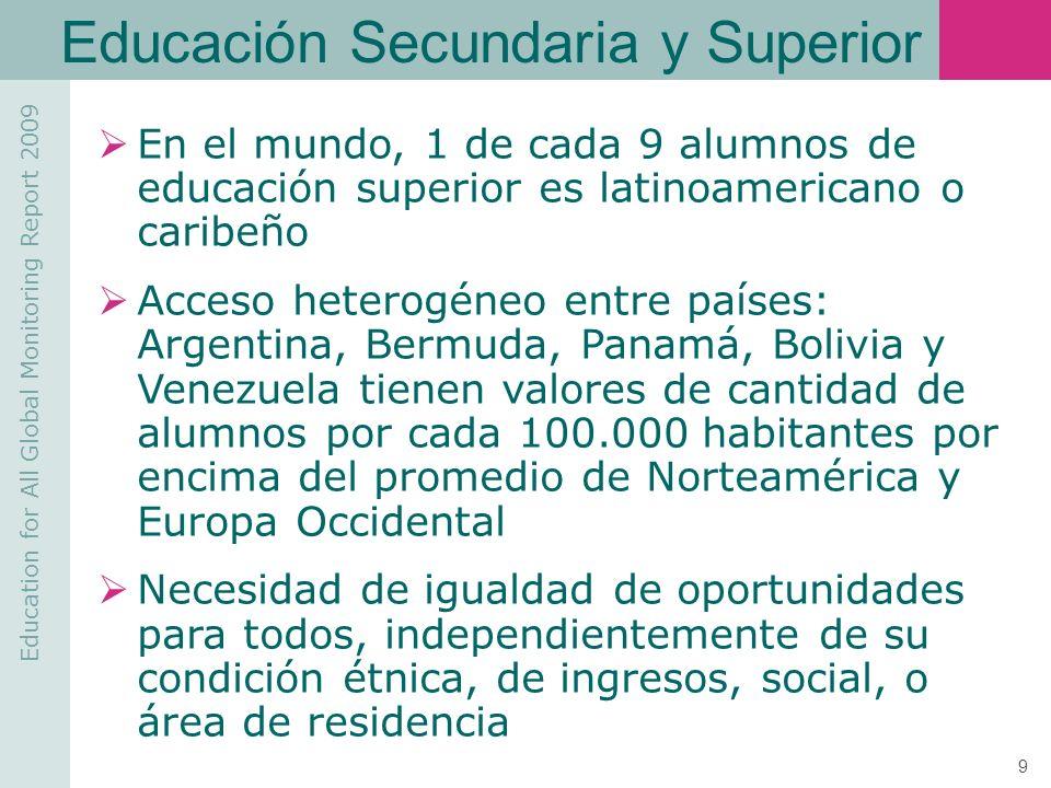 Education for All Global Monitoring Report 2009 20 Buen gobierno: financiamiento Fuente: Informe Mundial de Educación 2009 Prioridad en el Proyecto Regional de Educación para América Latina y el Caribe (PRELAC).