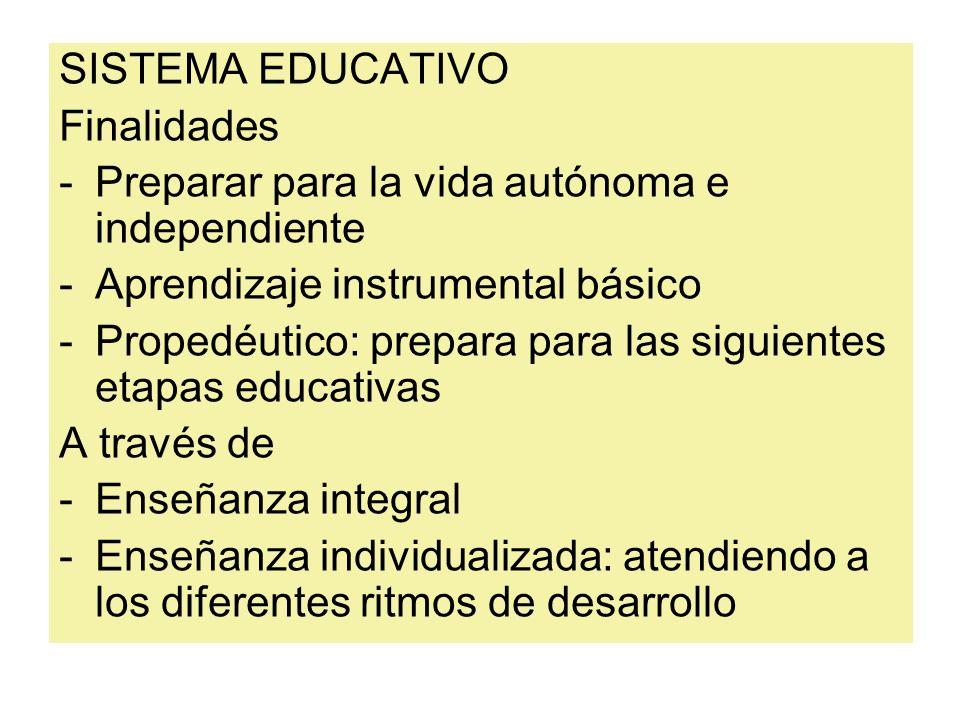 SISTEMA EDUCATIVO Finalidades -Preparar para la vida autónoma e independiente -Aprendizaje instrumental básico -Propedéutico: prepara para las siguien