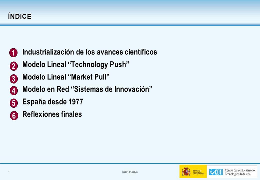 1(01/11/2013) ÍNDICE Industrialización de los avances científicos Modelo Lineal Technology Push Modelo Lineal Market Pull Modelo en Red Sistemas de Innovación España desde 1977 Reflexiones finales 6 1 2 3 4 5