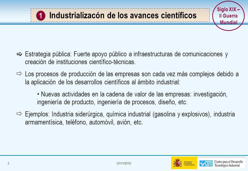 3(01/11/2013) Industrializacón de los avances científicos 1 Estrategia pública: Fuerte apoyo público a infraestructuras de comunicaciones y creación de instituciones científico-técnicas.