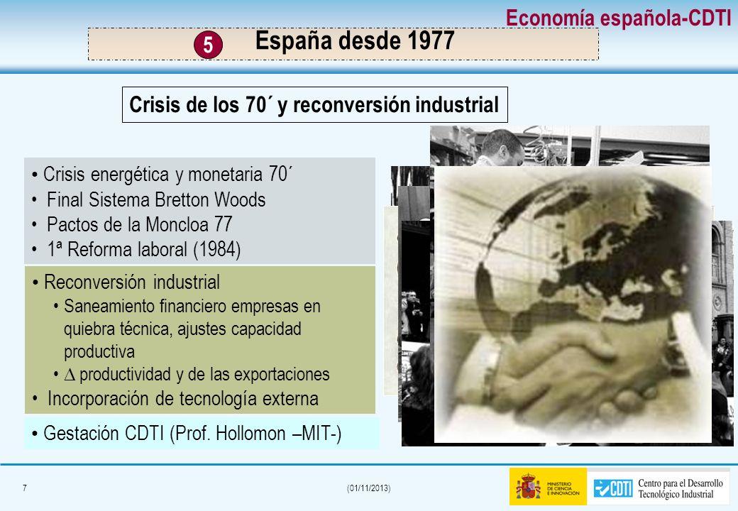 6(01/11/2013) Modelo en Red Sistemas de Innovación Estrategias públicas: políticas públicas de I+D+i consolidadas basadas, en general, en fundamentos