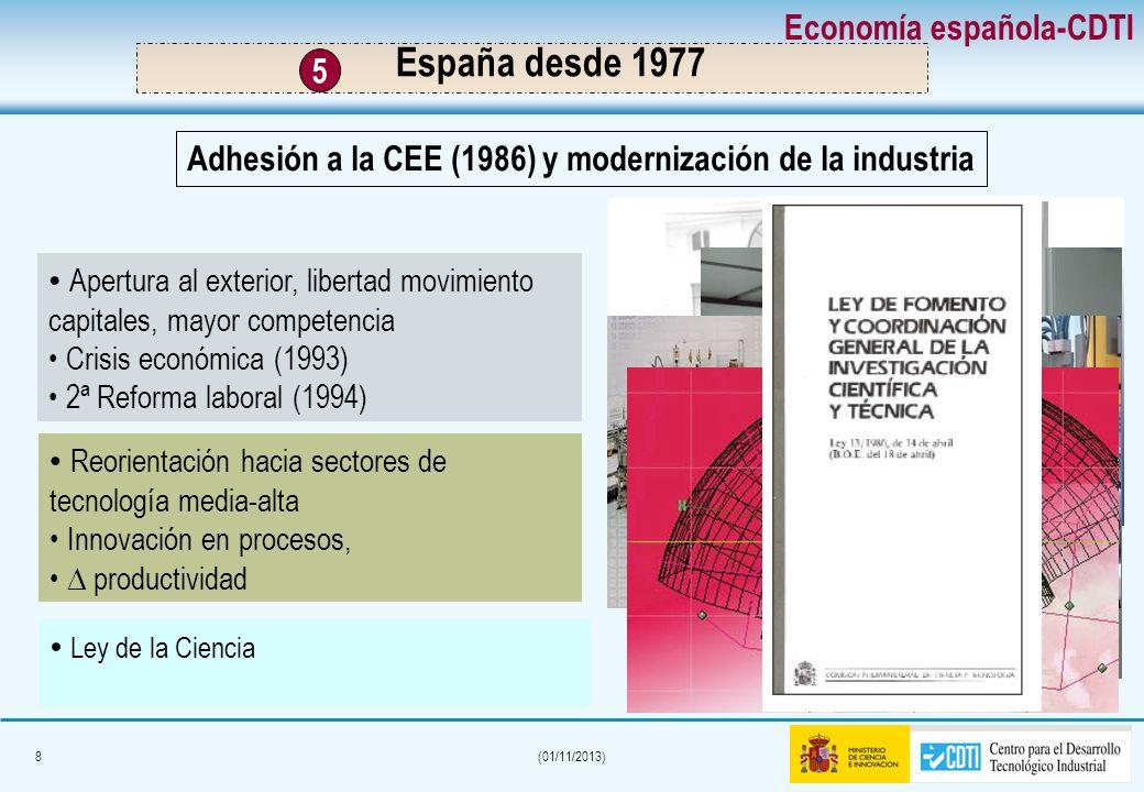8(01/11/2013) Adhesión a la CEE (1986) y modernización de la industria Apertura al exterior, libertad movimiento capitales, mayor competencia Crisis económica (1993) 2ª Reforma laboral (1994) Reorientación hacia sectores de tecnología media-alta Innovación en procesos, productividad Ley de la Ciencia Economía española-CDTI España desde 1977 5