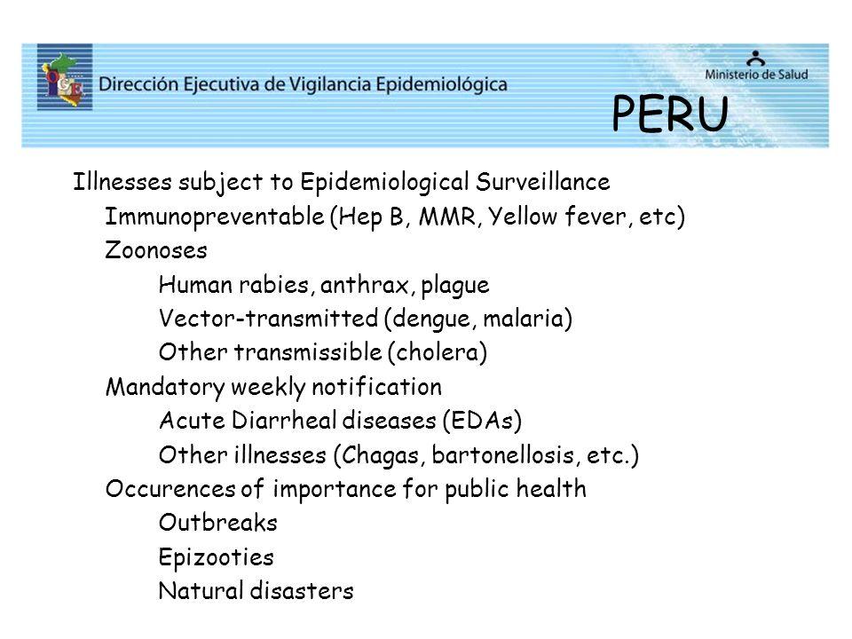 PERU Illnesses subject to Epidemiological Surveillance Immunopreventable (Hep B, MMR, Yellow fever, etc) Zoonoses Human rabies, anthrax, plague Vector