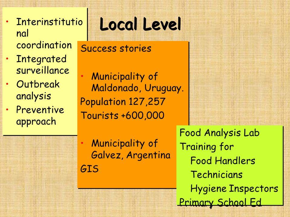 Local Level Interinstitutio nal coordination Integrated surveillance Outbreak analysis Preventive approach Interinstitutio nal coordination Integrated