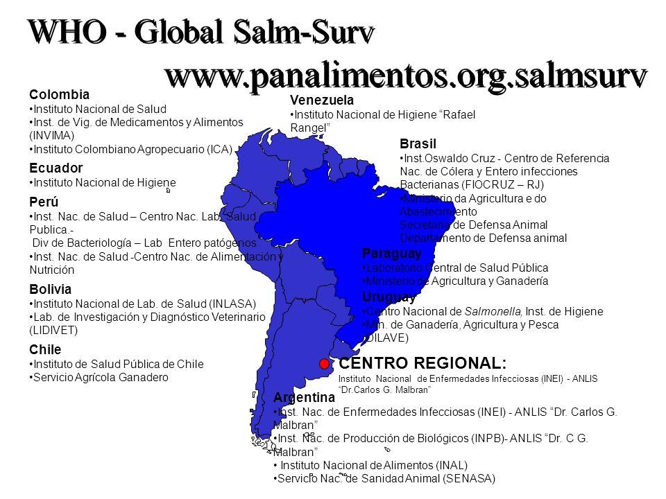 WHO - Global Salm-Surv www.panalimentos.org.salmsurv Bolivia Instituto Nacional de Lab. de Salud (INLASA) Lab. de Investigación y Diagnóstico Veterina