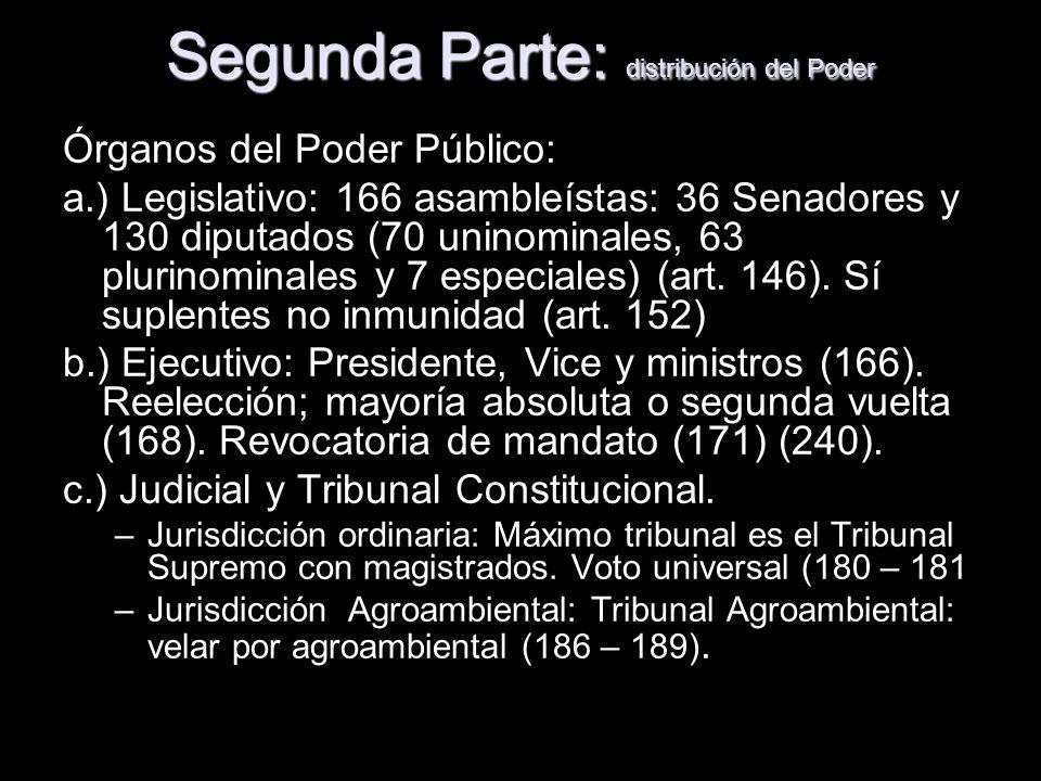 Segunda Parte: distribución del Poder Órganos del Poder Público: a.) Legislativo: 166 asambleístas: 36 Senadores y 130 diputados (70 uninominales, 63