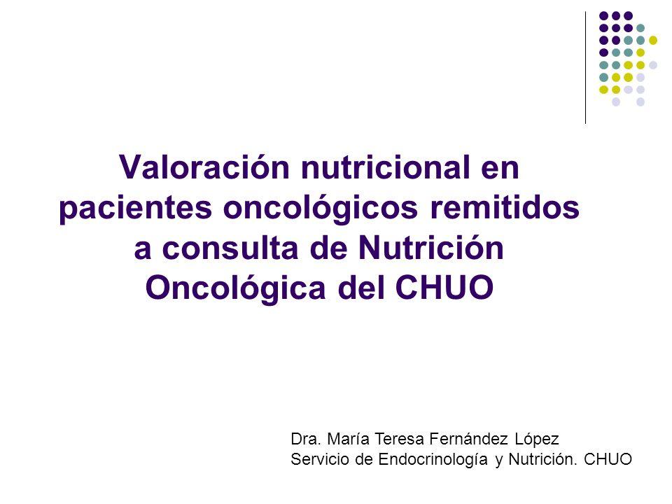 Valoración nutricional en pacientes oncológicos remitidos a consulta de Nutrición Oncológica del CHUO Dra. María Teresa Fernández López Servicio de En