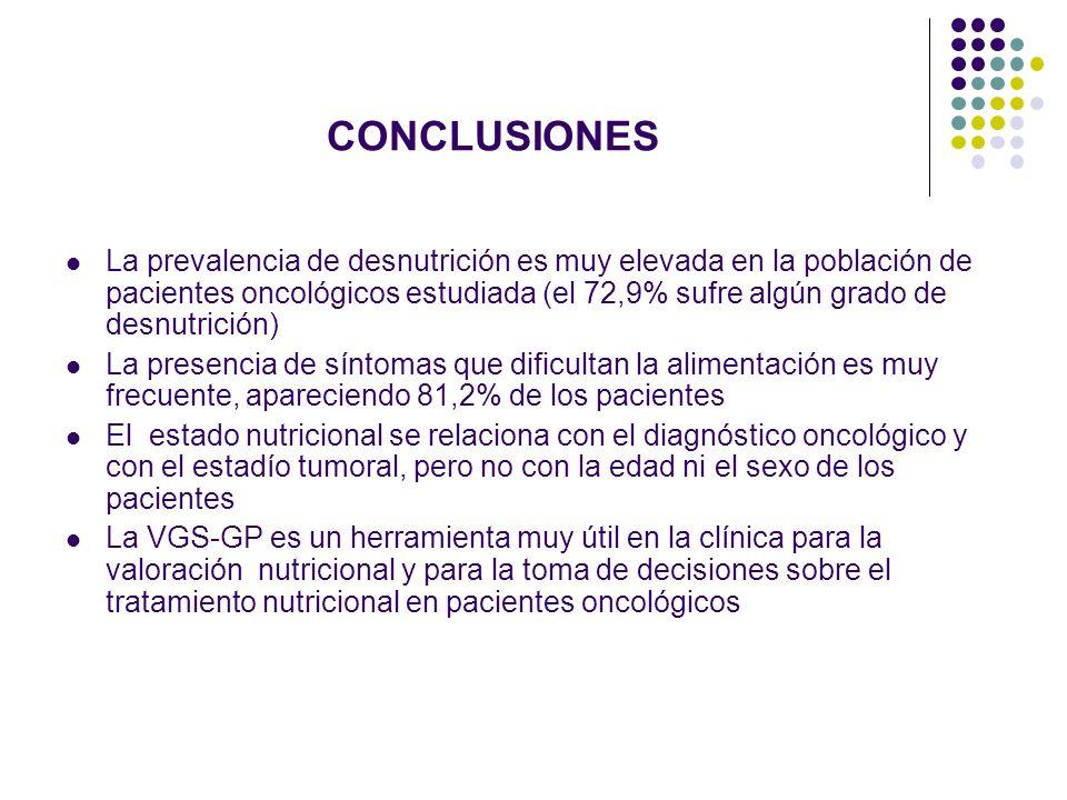 CONCLUSIONES La prevalencia de desnutrición es muy elevada en la población de pacientes oncológicos estudiada (el 72,9% sufre algún grado de desnutric