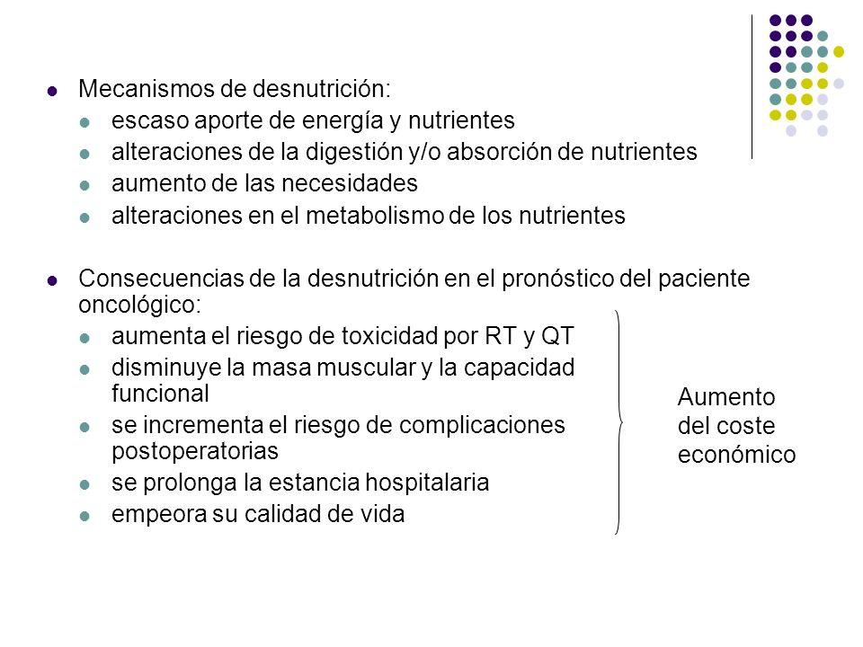 Mecanismos de desnutrición: escaso aporte de energía y nutrientes alteraciones de la digestión y/o absorción de nutrientes aumento de las necesidades