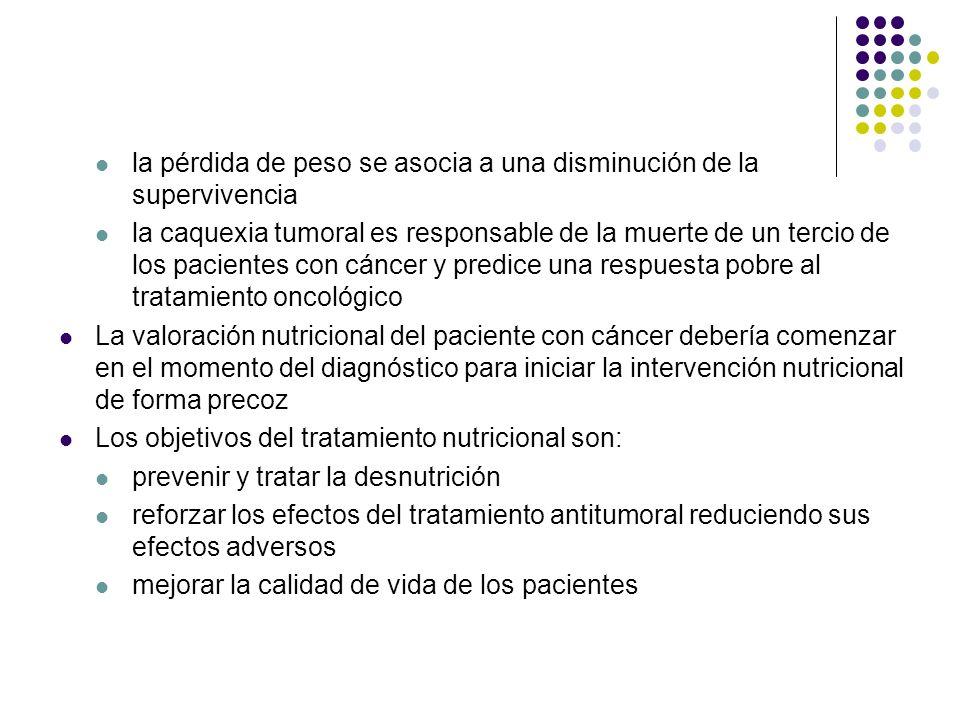 la pérdida de peso se asocia a una disminución de la supervivencia la caquexia tumoral es responsable de la muerte de un tercio de los pacientes con c