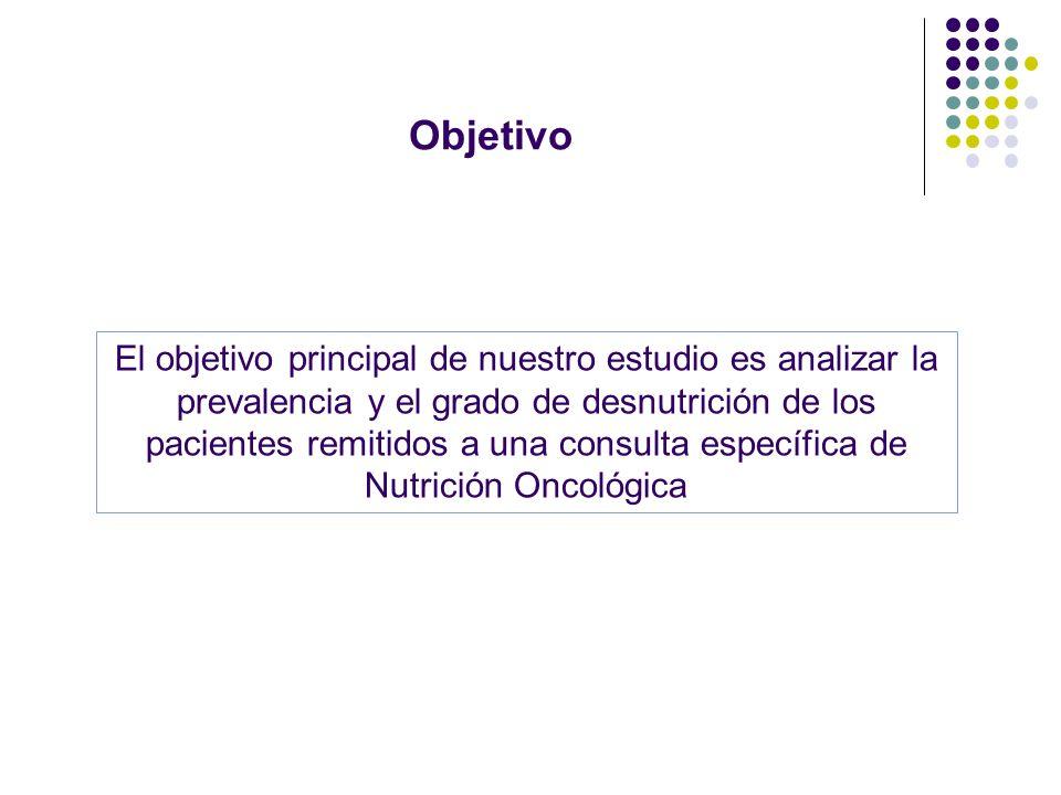 Objetivo El objetivo principal de nuestro estudio es analizar la prevalencia y el grado de desnutrición de los pacientes remitidos a una consulta espe