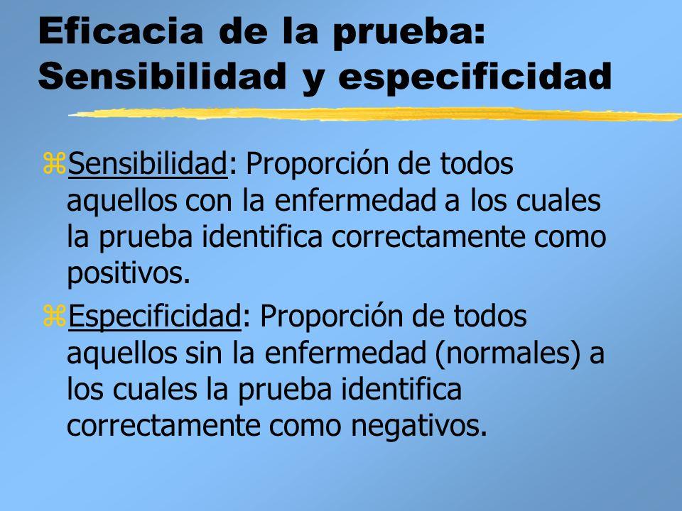 Eficacia de la prueba: Sensibilidad y especificidad zSensibilidad: Proporción de todos aquellos con la enfermedad a los cuales la prueba identifica co