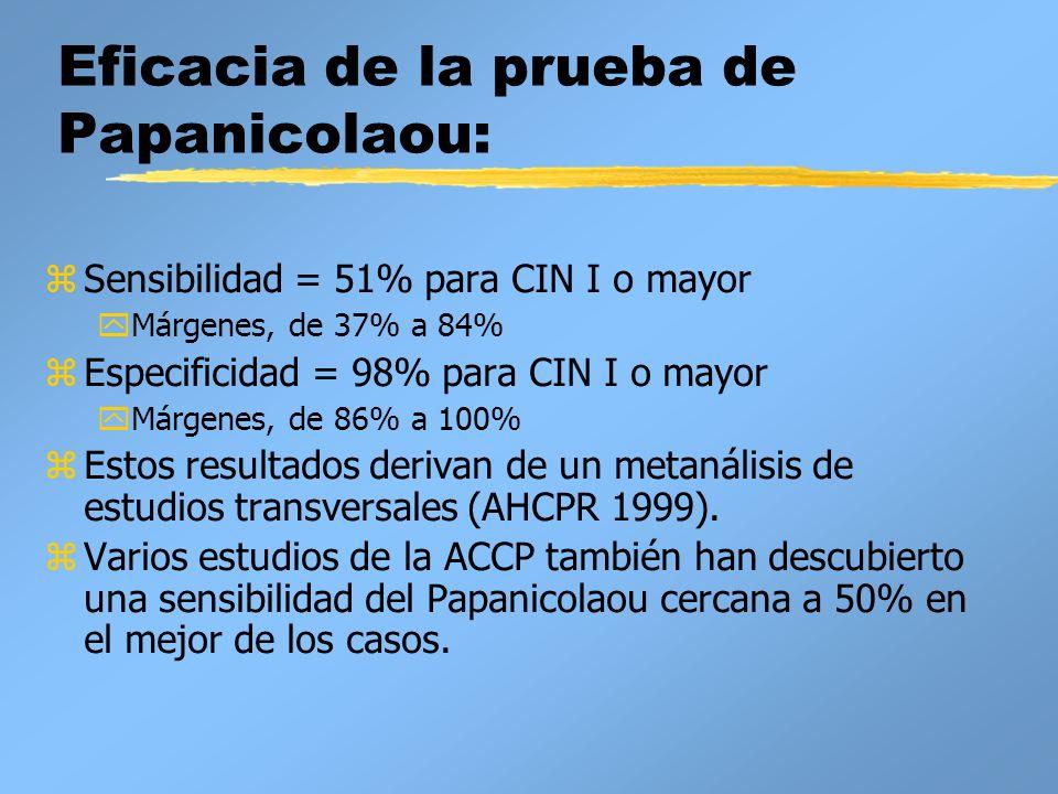 Eficacia de la prueba de Papanicolaou: zSensibilidad = 51% para CIN I o mayor yMárgenes, de 37% a 84% zEspecificidad = 98% para CIN I o mayor yMárgene