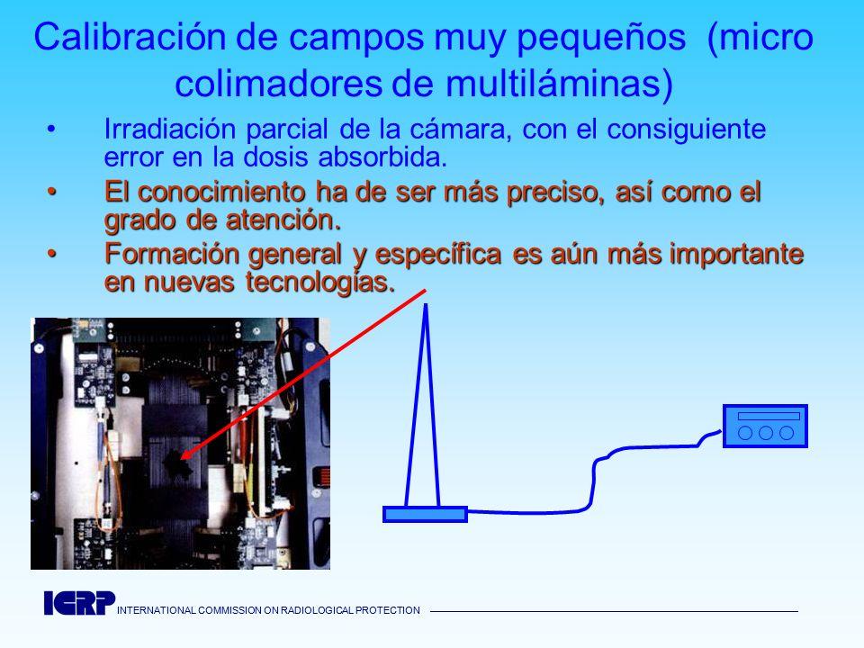 INTERNATIONAL COMMISSION ON RADIOLOGICAL PROTECTION INTERNATIONAL COMMISSION ON RADIOLOGICAL PROTECTION Calibración de campos muy pequeños (micro coli