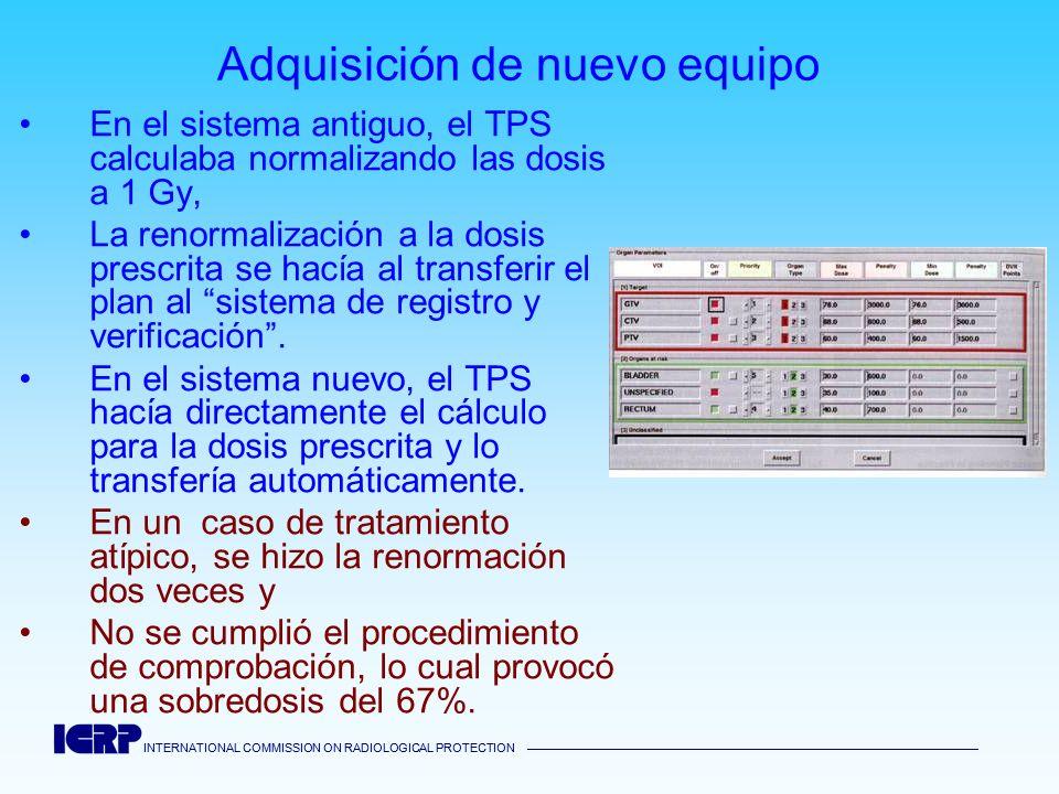 INTERNATIONAL COMMISSION ON RADIOLOGICAL PROTECTION INTERNATIONAL COMMISSION ON RADIOLOGICAL PROTECTION Adquisición de nuevo equipo En el sistema anti