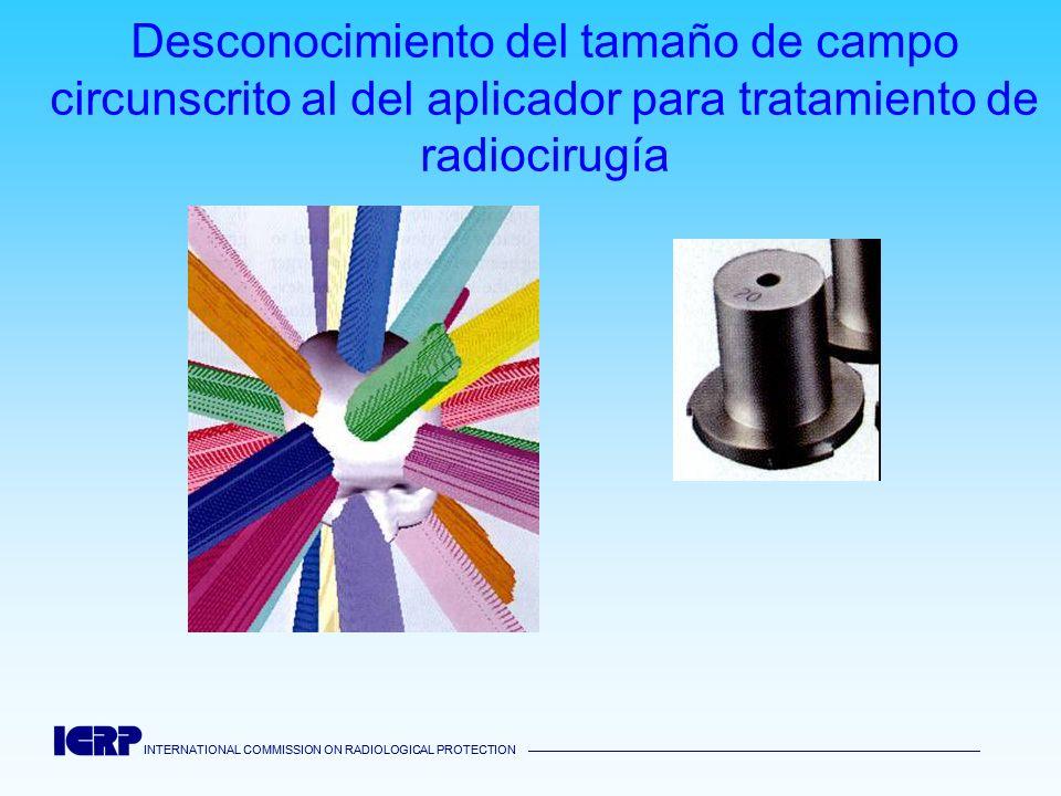 INTERNATIONAL COMMISSION ON RADIOLOGICAL PROTECTION INTERNATIONAL COMMISSION ON RADIOLOGICAL PROTECTION Desconocimiento del tamaño de campo circunscri