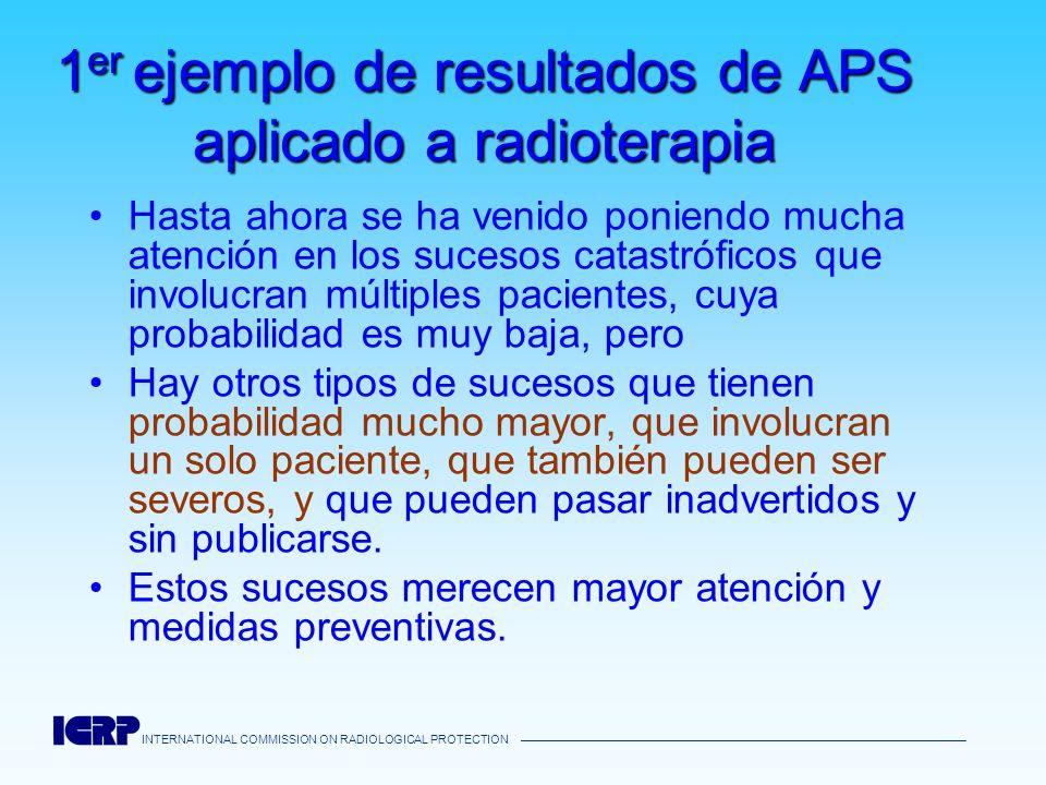 INTERNATIONAL COMMISSION ON RADIOLOGICAL PROTECTION 1 er ejemplo de resultados de APS aplicado a radioterapia Hasta ahora se ha venido poniendo mucha