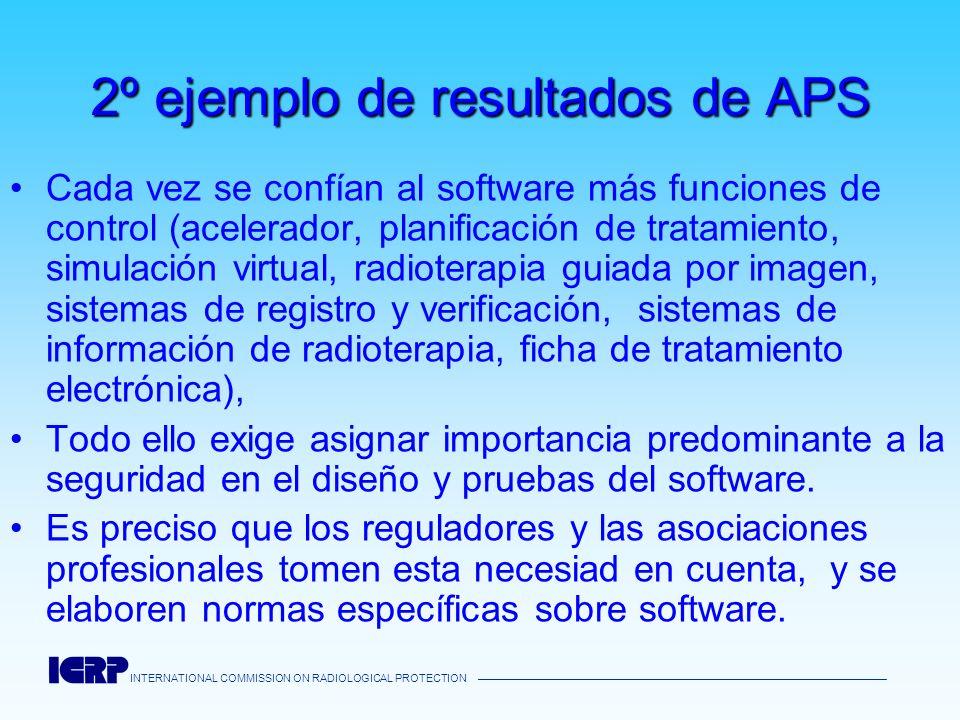 INTERNATIONAL COMMISSION ON RADIOLOGICAL PROTECTION 2º ejemplo de resultados de APS Cada vez se confían al software más funciones de control (acelerad