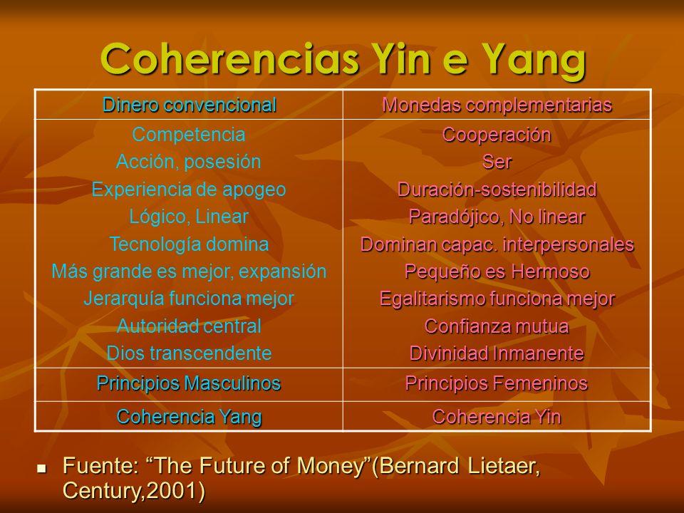 Coherencias Yin e Yang Dinero convencional Monedas complementarias Competencia Acción, posesión Experiencia de apogeo Lógico, Linear Tecnología domina