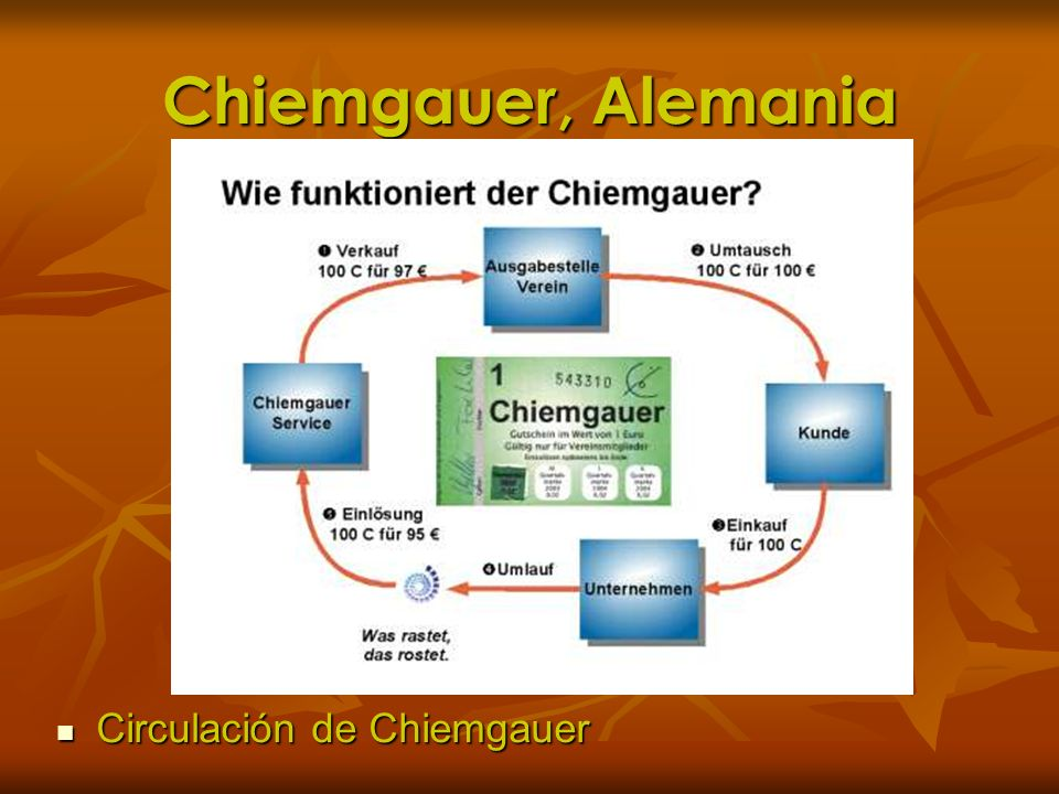 Chiemgauer, Alemania Circulación de Chiemgauer Circulación de Chiemgauer