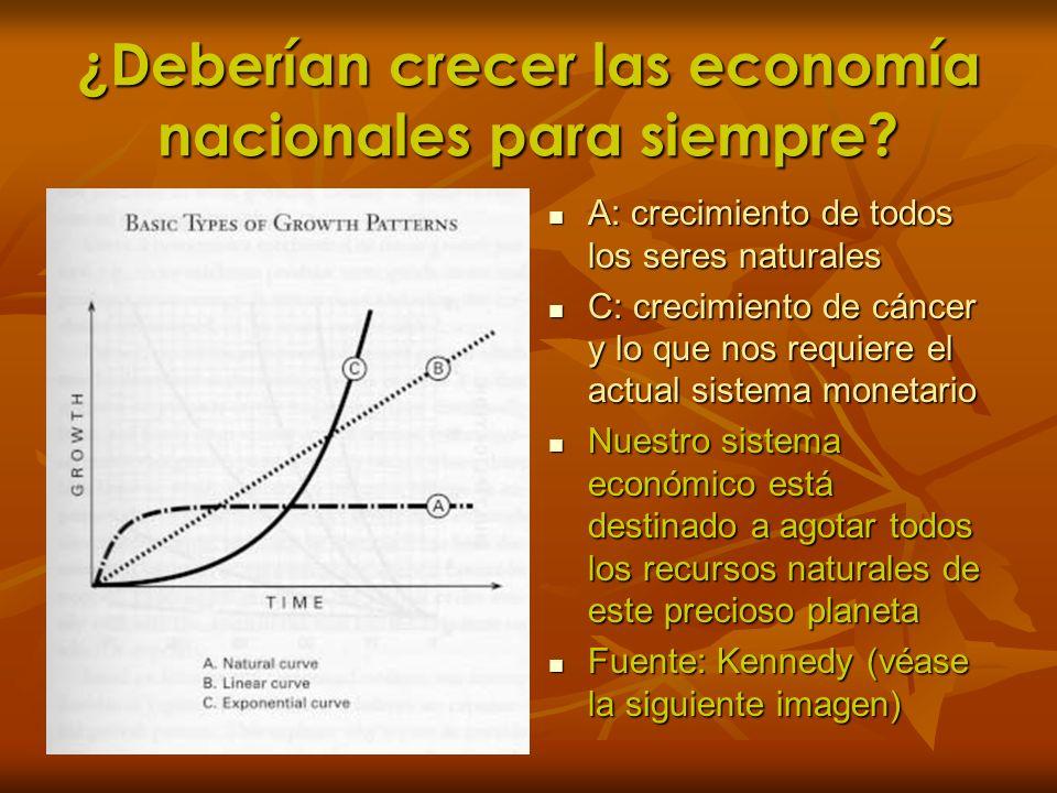 ¿Deberían crecer las economía nacionales para siempre? A: crecimiento de todos los seres naturales A: crecimiento de todos los seres naturales C: crec