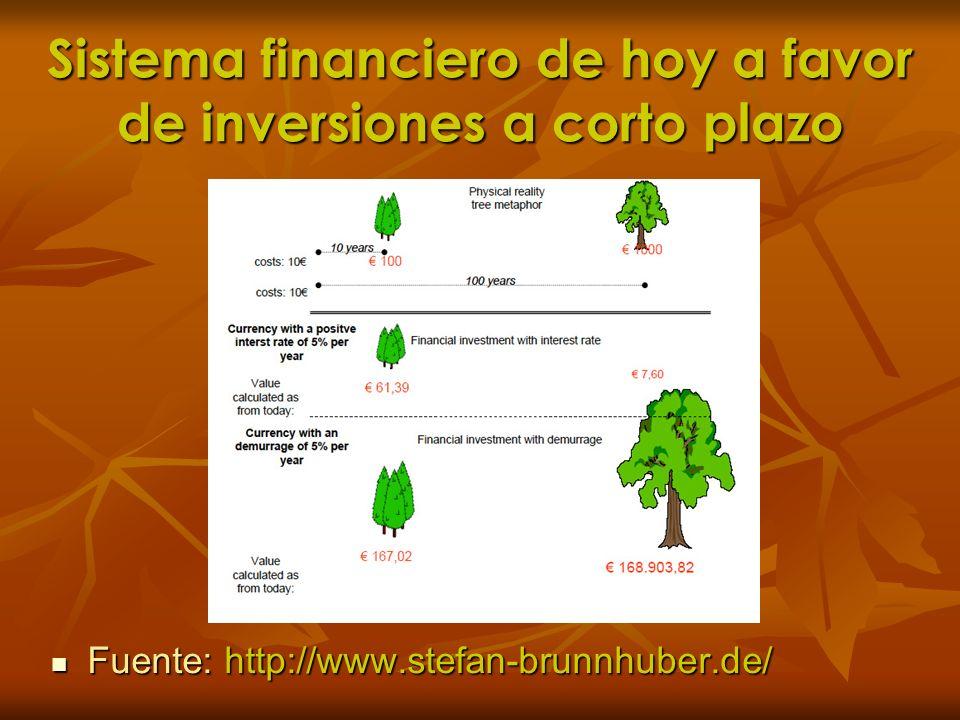 Sistema financiero de hoy a favor de inversiones a corto plazo Fuente: http://www.stefan-brunnhuber.de/ Fuente: http://www.stefan-brunnhuber.de/