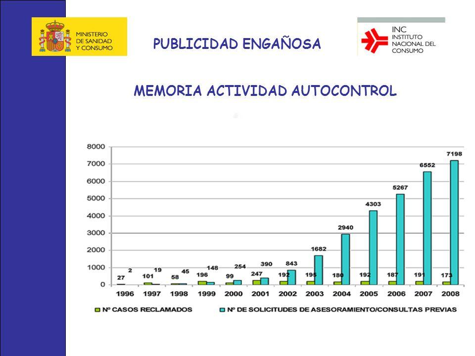 18 PUBLICIDAD ENGAÑOSA MEMORIA ACTIVIDAD AUTOCONTROL
