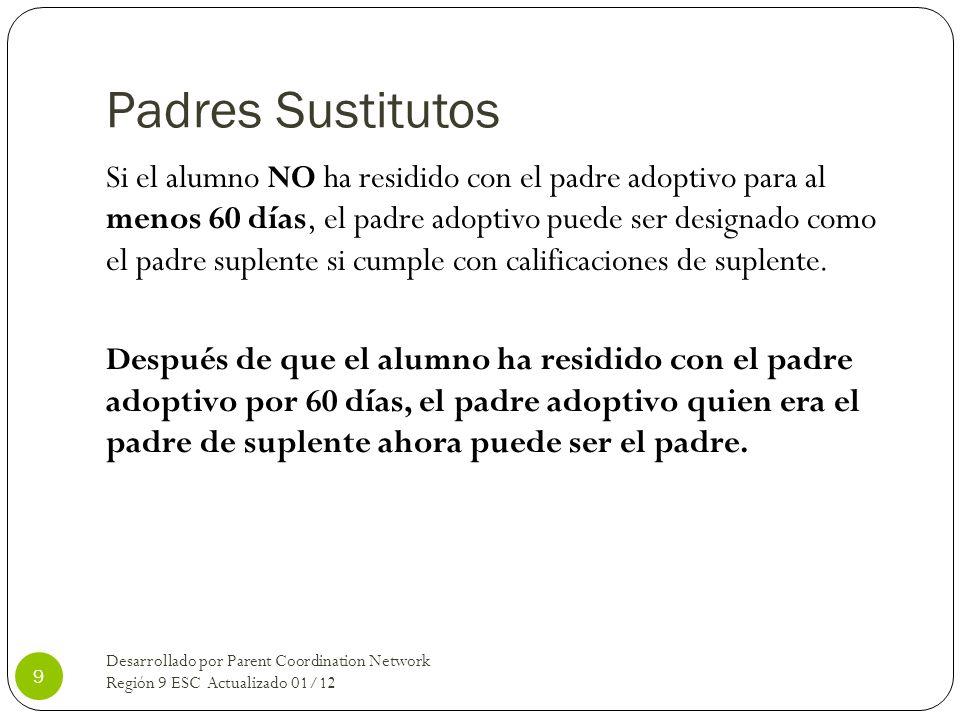 Padres Sustitutos Si el alumno NO ha residido con el padre adoptivo para al menos 60 días, el padre adoptivo puede ser designado como el padre suplent