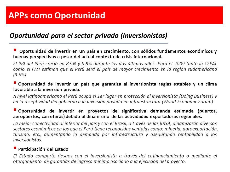 Oportunidad para el sector privado (inversionistas) Oportunidad de invertir en un país en crecimiento, con sólidos fundamentos económicos y buenas per