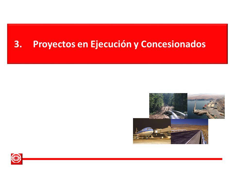 3.Proyectos en Ejecución y Concesionados