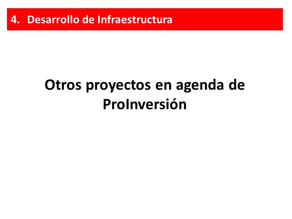 Otros proyectos en agenda de ProInversión 4.Desarrollo de Infraestructura
