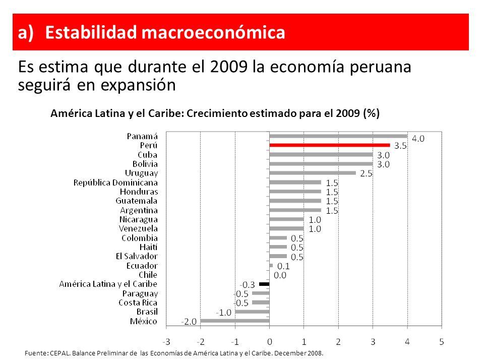 a)Estabilidad macroeconómica América Latina y el Caribe: Crecimiento estimado para el 2009 (%) Fuente: CEPAL. Balance Preliminar de las Economías de A