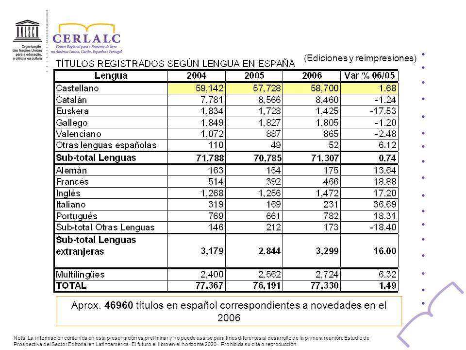 Aprox. 46960 títulos en español correspondientes a novedades en el 2006 Nota: La información contenida en esta presentación es preliminar y no puede u