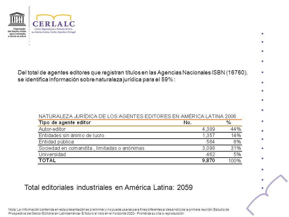 Del total de agentes editores que registran títulos en las Agencias Nacionales ISBN (16760), se identifica Información sobre naturaleza jurídica para
