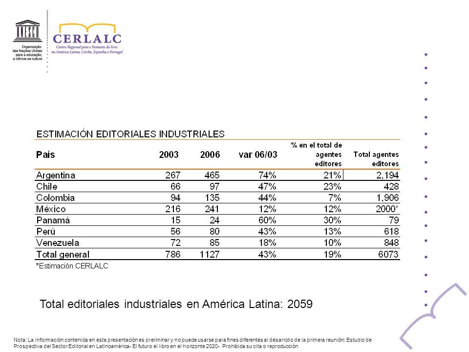 Total editoriales industriales en América Latina: 2059 Nota: La información contenida en esta presentación es preliminar y no puede usarse para fines