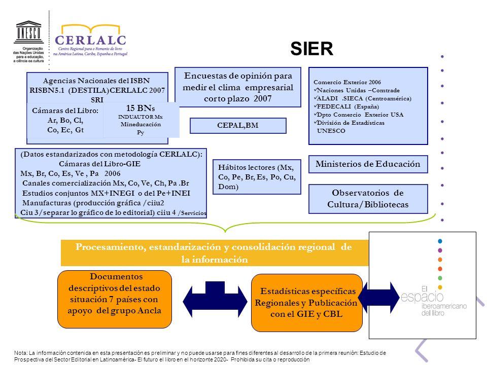SIER Agencias Nacionales del ISBN RISBN5.1 (DESTILA)CERLALC 2007 SRI Estadísticas específicas Regionales y Publicación con el GIE y CBL Cámaras del Li
